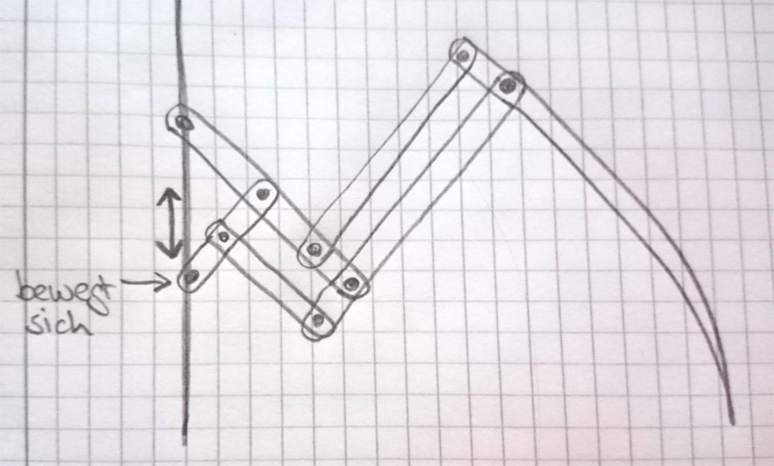 Mechanik-Plan der Flügel